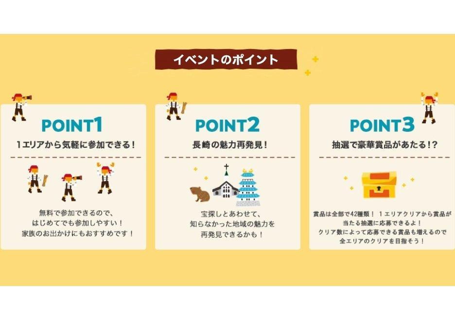 イベントのポイント-0