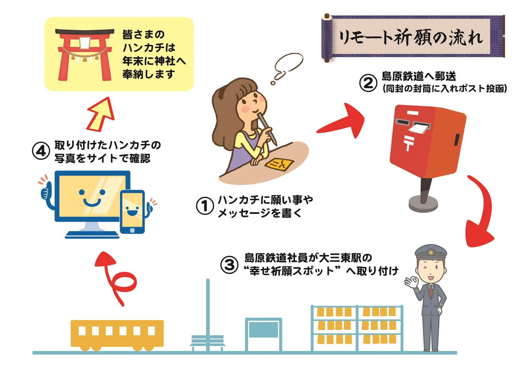 【6月6日発売】今CMで話題の大三東駅をリモート祈願で楽しめる!!-2